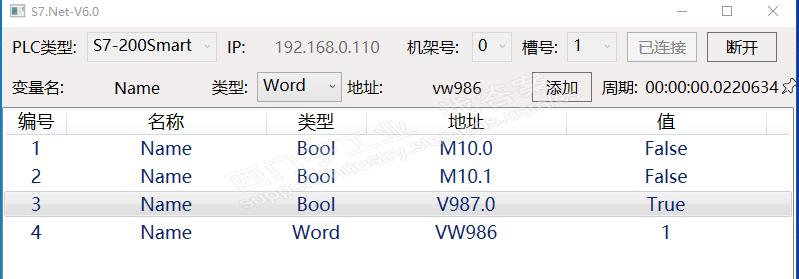 西门子200samrt V987.0标识什么绝对地址